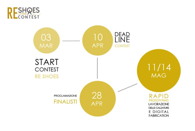 concorso design reshoes contest